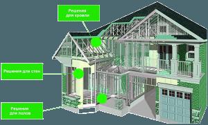 Конструктивные-решения элементов жилого дома