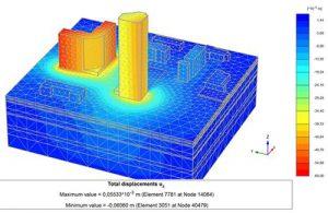 Профессиональный геотехнический расчет