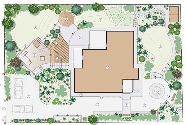 Проектирование планировки земельного участка